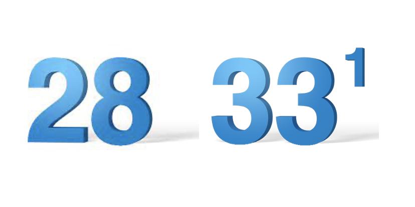 Digitale PGS 28 en PGS 33-1 beschikbaar